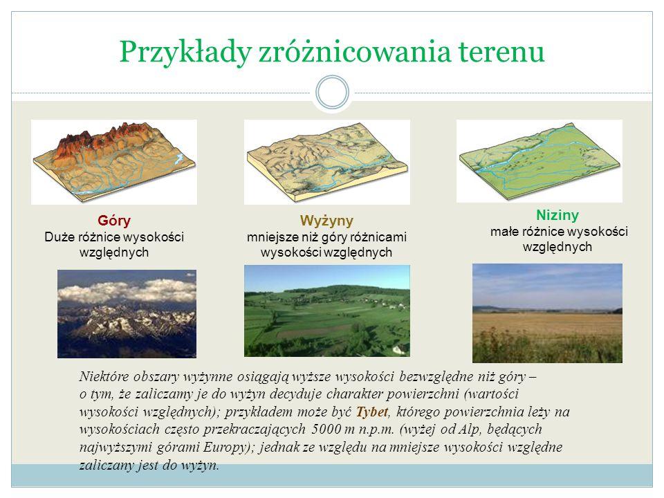 Przykłady zróżnicowania terenu Góry Duże różnice wysokości względnych Wyżyny mniejsze niż góry różnicami wysokości względnych Niziny małe różnice wyso
