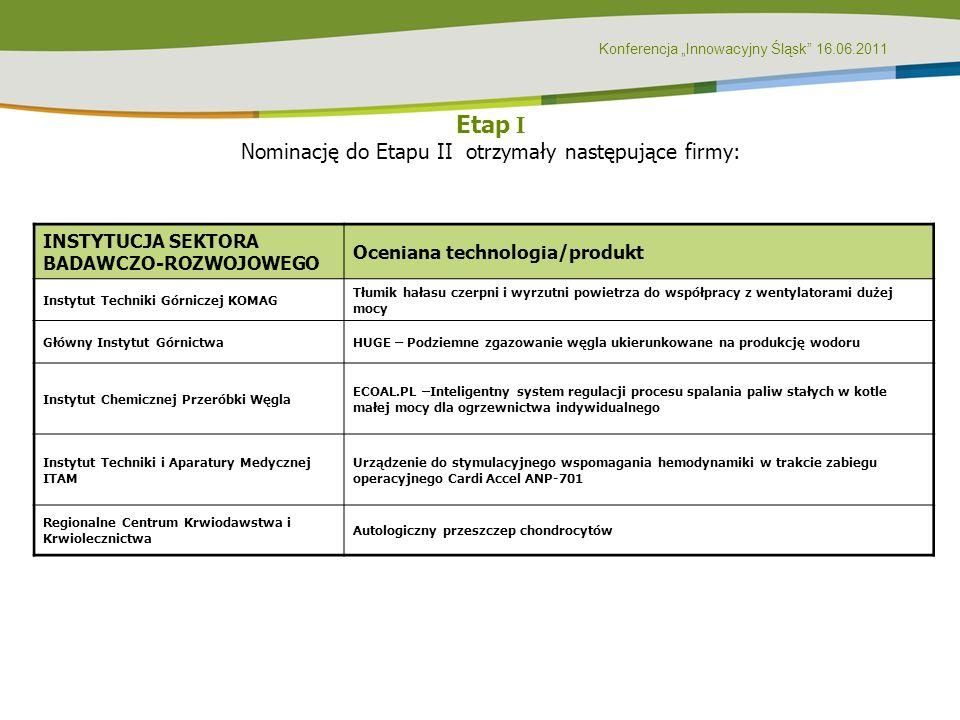 Konferencja Innowacyjny Śląsk 16.06.2011 Etap I Nominację do Etapu II otrzymały następujące firmy: INSTYTUCJA SEKTORA BADAWCZO-ROZWOJOWEGO Oceniana te