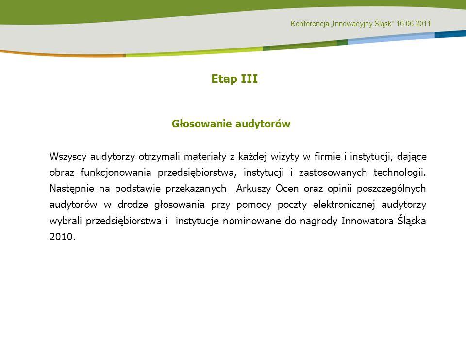 Konferencja Innowacyjny Śląsk 16.06.2011 Etap III Głosowanie audytorów Wszyscy audytorzy otrzymali materiały z każdej wizyty w firmie i instytucji, da
