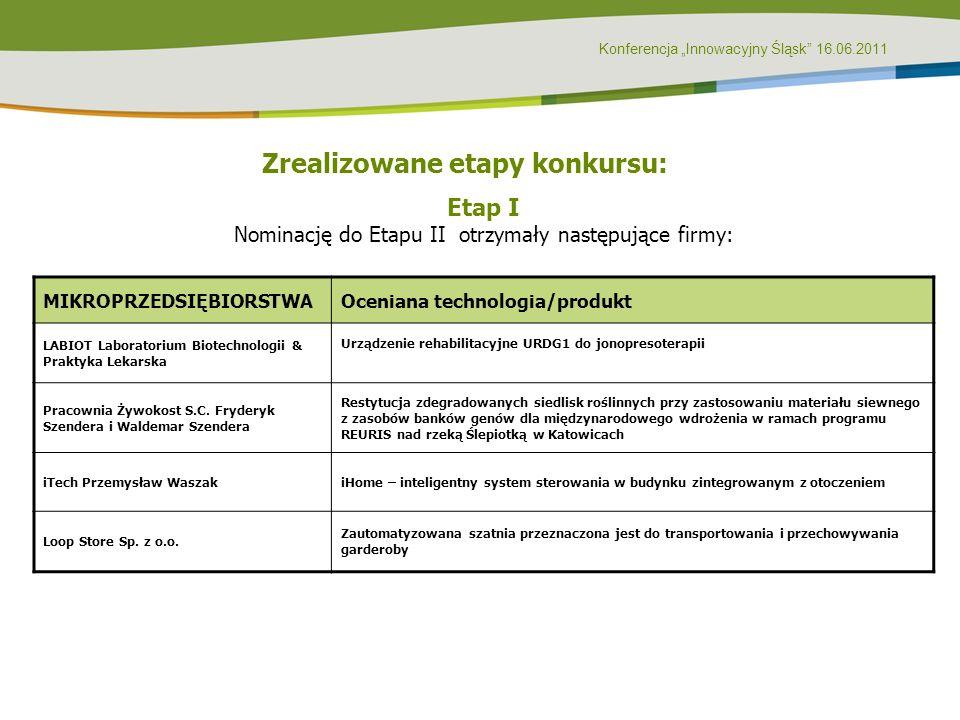 Konferencja Innowacyjny Śląsk 16.06.2011 Zrealizowane etapy konkursu: Etap I Nominację do Etapu II otrzymały następujące firmy: MIKROPRZEDSIĘBIORSTWAO