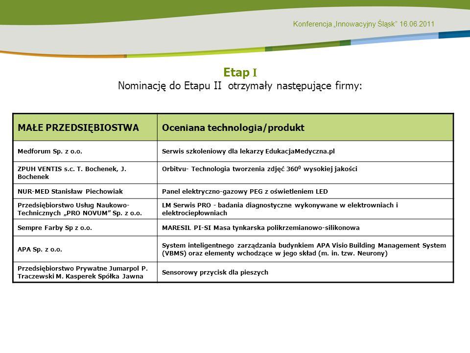 Konferencja Innowacyjny Śląsk 16.06.2011 Etap I Nominację do Etapu II otrzymały następujące firmy: MAŁE PRZEDSIĘBIOSTWAOceniana technologia/produkt Me