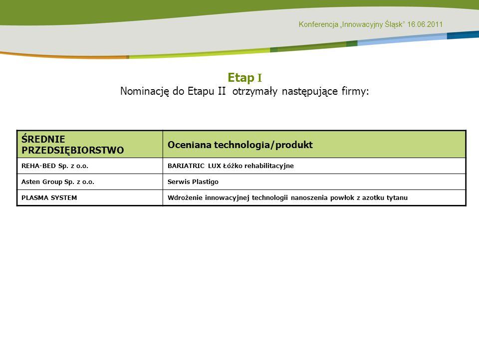 Konferencja Innowacyjny Śląsk 16.06.2011 Etap I Nominację do Etapu II otrzymały następujące firmy: ŚREDNIE PRZEDSIĘBIORSTWO Oceniana technologia/produ