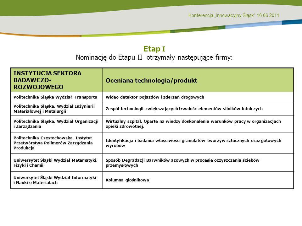Konferencja Innowacyjny Śląsk 16.06.2011 Etap I Nominację do Etapu II otrzymały następujące firmy: INSTYTUCJA SEKTORA BADAWCZO- ROZWOJOWEGO Oceniana t