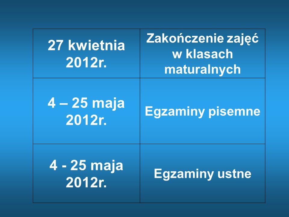 Część pisemna egzaminu maturalnego Maj godz.9.00 godz.