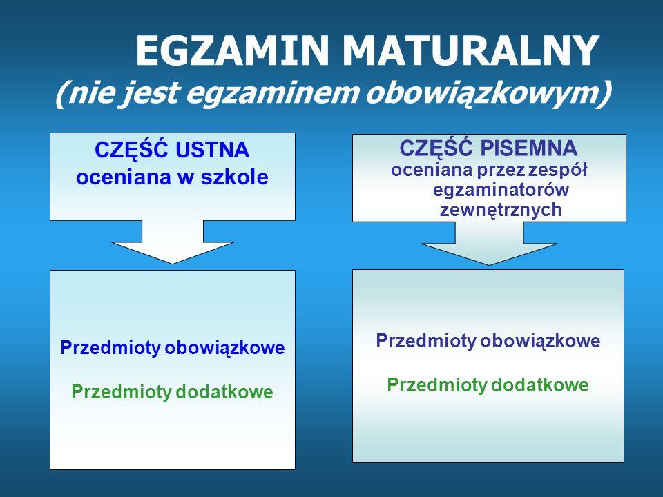 CZĘŚĆ USTNA Przedmioty obowiązkowe: język polski ( nie określa się poziomu egzaminu ) język obcy nowożytny (nie określa się poziomu egzaminu) Przedmioty dodatkowe: język obcy nowożytny inny niż wybrany jako obowiązkowy ( nie określa się poziomu egzaminu ) Przedmioty dodatkowe: język obcy nowożytny inny niż wybrany jako obowiązkowy ( nie określa się poziomu egzaminu )