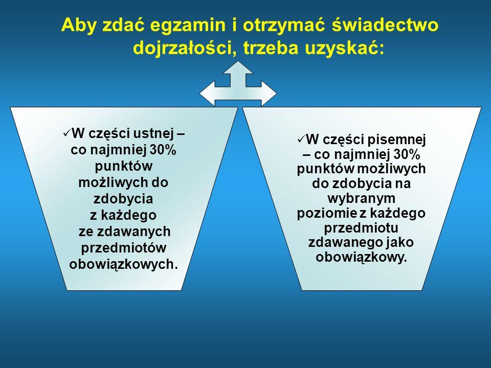 ZWOLNIENIA Z EGZAMINU Laureaci i finalisci olimpiad przedmiotowych znajdujacych sie w wykazie na rok 2012, ogłoszonym przez dyrektora CKE na stronie www.cke.edu.pl, są zwolnieni z egzaminu maturalnego z danego przedmiotu, jeżeli zadeklarowali wcześniej zdawanie egzaminu z tego przedmiotu.