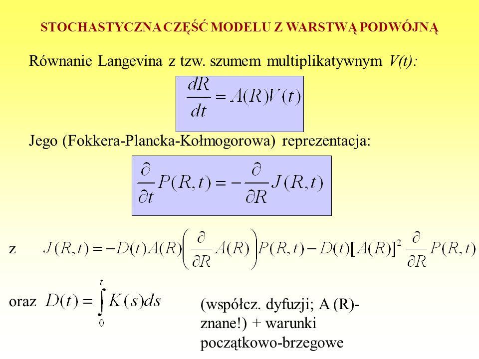 MECHANIZM ŁĄCZENIA KLASTERÓW: SIEDZI W KONSTRUKCJI WSPÓŁCZYNNIKA DYFUZJI parameter oddziaływania typu polimer-rozpuszczalnik Floryego-Hugginsa paramet