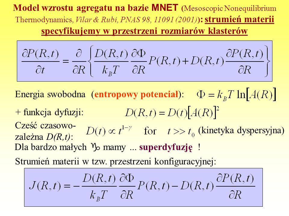 STOCHASTYCZNA CZĘŚĆ MODELU Z WARSTWĄ PODWÓJNĄ Równanie Langevina z tzw. szumem multiplikatywnym V(t): Jego (Fokkera-Plancka-Kołmogorowa) reprezentacja