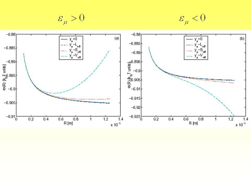 Model wzrostu agregatu na bazie MNET (Mesoscopic Nonequilibrium Thermodynamics, Vilar & Rubi, PNAS 98, 11091 (2001)) : strumień materii specyfikujemy
