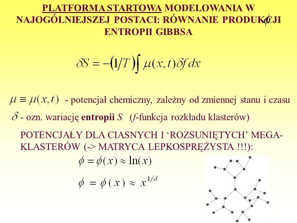 Dla agregacji z ciasnym upakowaniem w mega-klasterze d-wymiarowa formuła na tempo wzrostu Pochodna po czasie t objętości własnej mega-klasteru Odwrotn