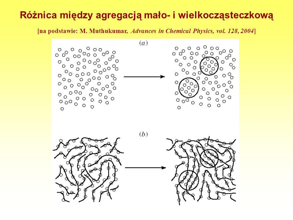 Różnica między agregacją mało- i wielkocząsteczkową [na podstawie: M.