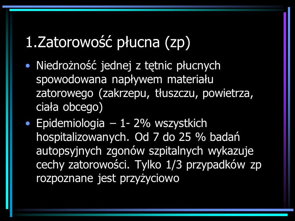 Czas stosowania doustnych antykoagulantów 3 – 6 miesięcyPierwszy epizod ZZ przy czynnikach odwracalnych Pierwszy epizod ZZ u heterozygoty mutacji Leiden > 6 miesięcyPierwszy epizod ZZ przy nieznanej etiologii 12 miesięcy lub do końca życiaPierwszy epizod ZZ przy niewyleczonej chorobie nowotworowej, homozygocie mutacji Leiden innych wrodzonych trombofiliach
