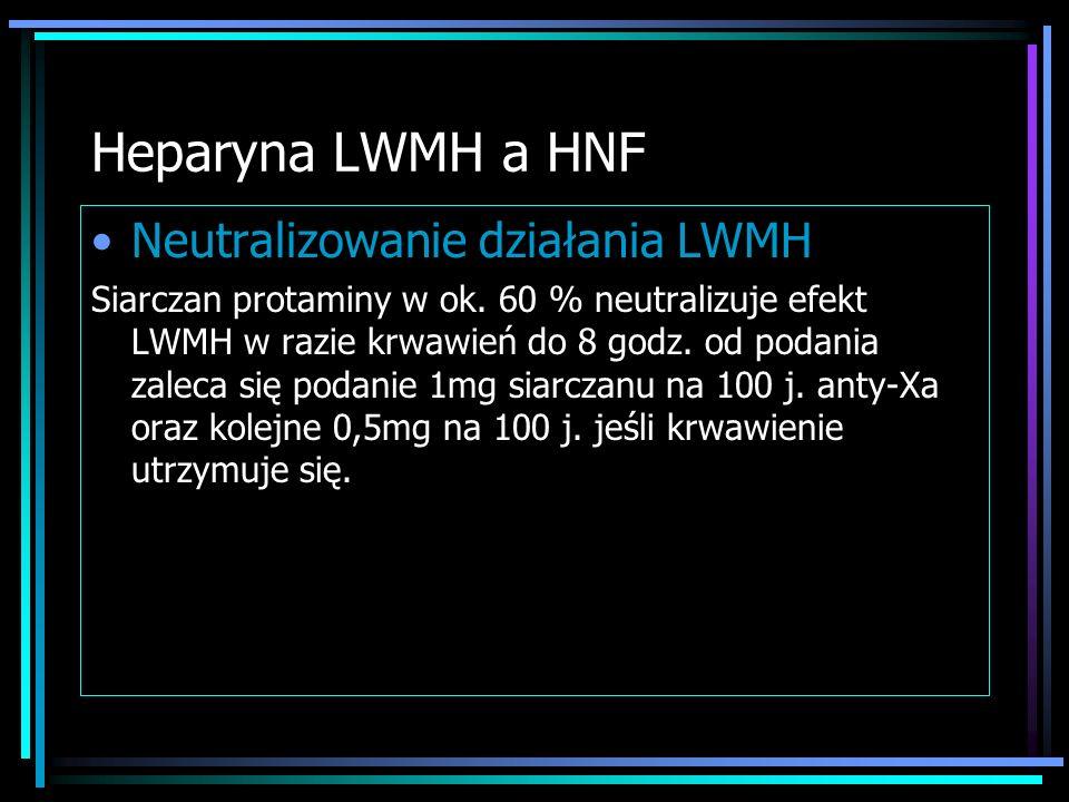 Heparyna LWMH a HNF Niewydolność nerek Kontrola poziomu anty-Xa u pacjentów z poziomem kreatyniny > 2 mg% i/lub klirensem <30 mL/min. Otyłość Pomiar a