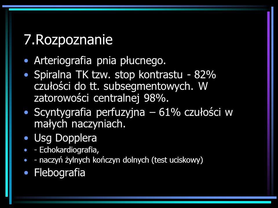 Nowe leki przeciwkrzepliwe Pentasacharydy – idraparinuks, fondaparinuks (Arixtra) 2,5 – 5 mg sc.