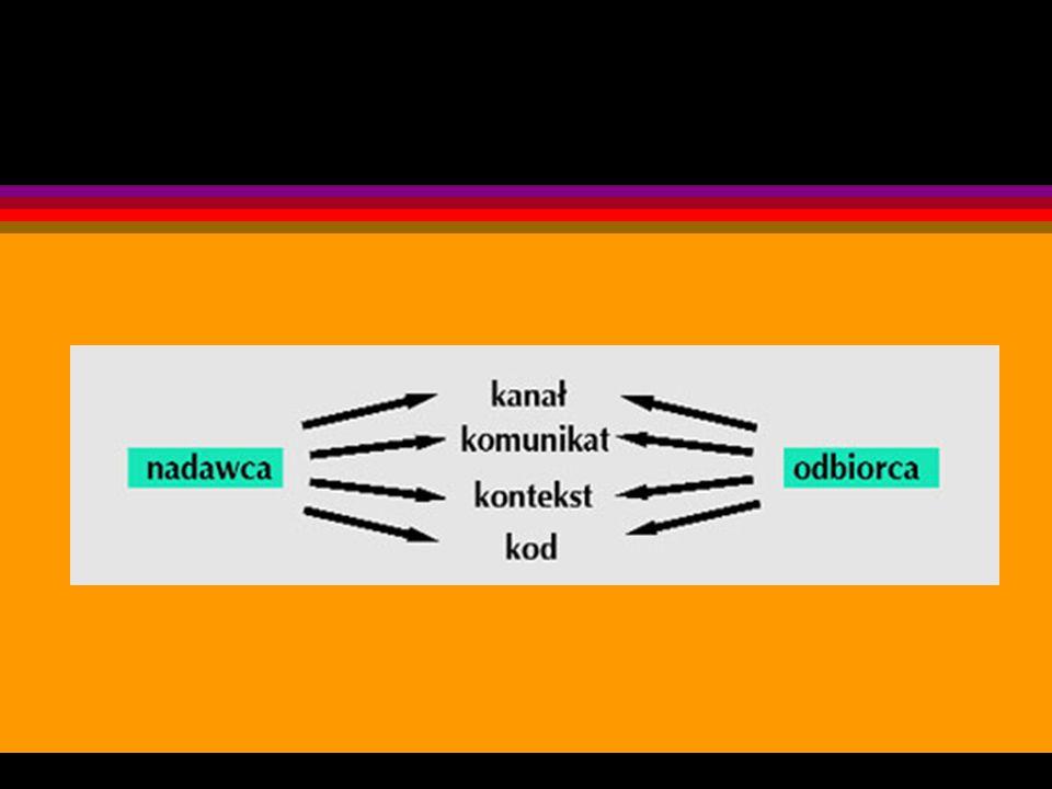 Funkcja poetycka l Polega na zwróceniu uwagi na formę tekstu, na to, jak jest on zbudowany, jakie środki językowe zostały w nim użyte np.