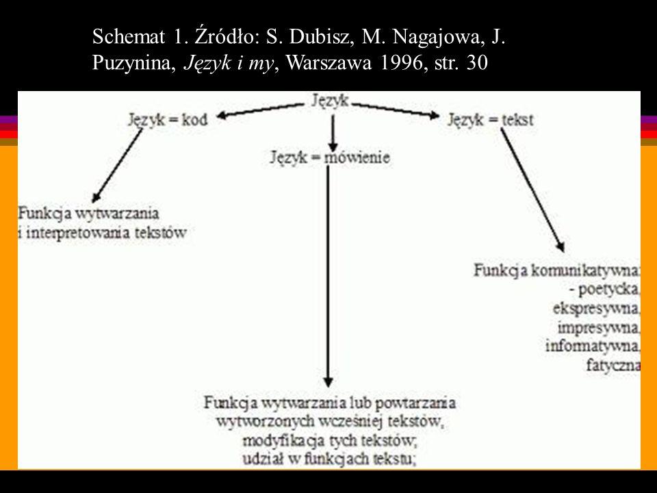 Dla tekstów o funkcji poetyckiej charakterystyczne są: l poetyzacja tekstu l różnorodność stylistyczna i gatunkowa l uczuciowość tekstu l zróżnicowanie budowy