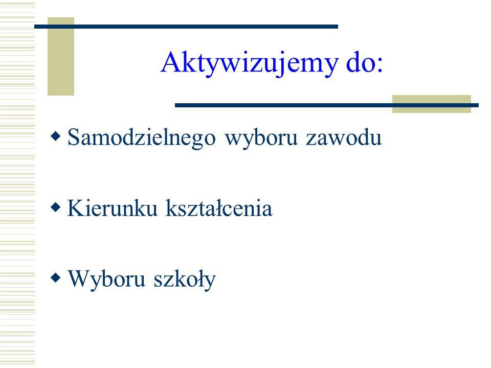 Aktywizujemy do: Samodzielnego wyboru zawodu Kierunku kształcenia Wyboru szkoły