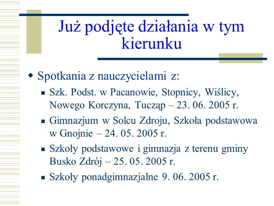 Już podjęte działania w tym kierunku Spotkania z nauczycielami z: Szk. Podst. w Pacanowie, Stopnicy, Wiślicy, Nowego Korczyna, Tucząp – 23. 06. 2005 r