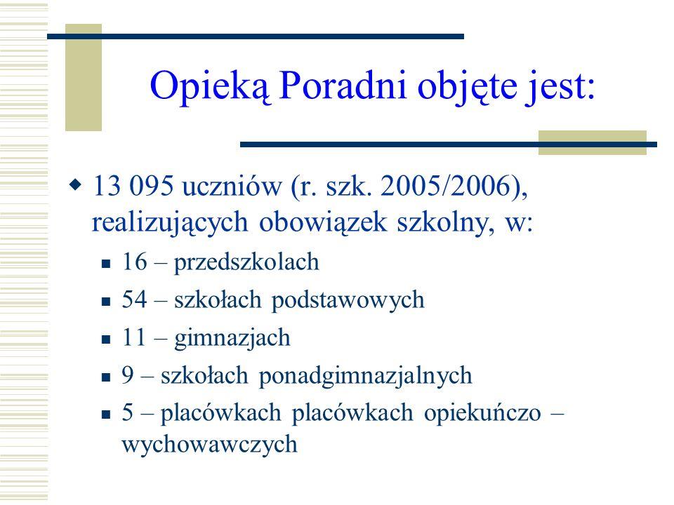 Opieką Poradni objęte jest: 13 095 uczniów (r. szk. 2005/2006), realizujących obowiązek szkolny, w: 16 – przedszkolach 54 – szkołach podstawowych 11 –