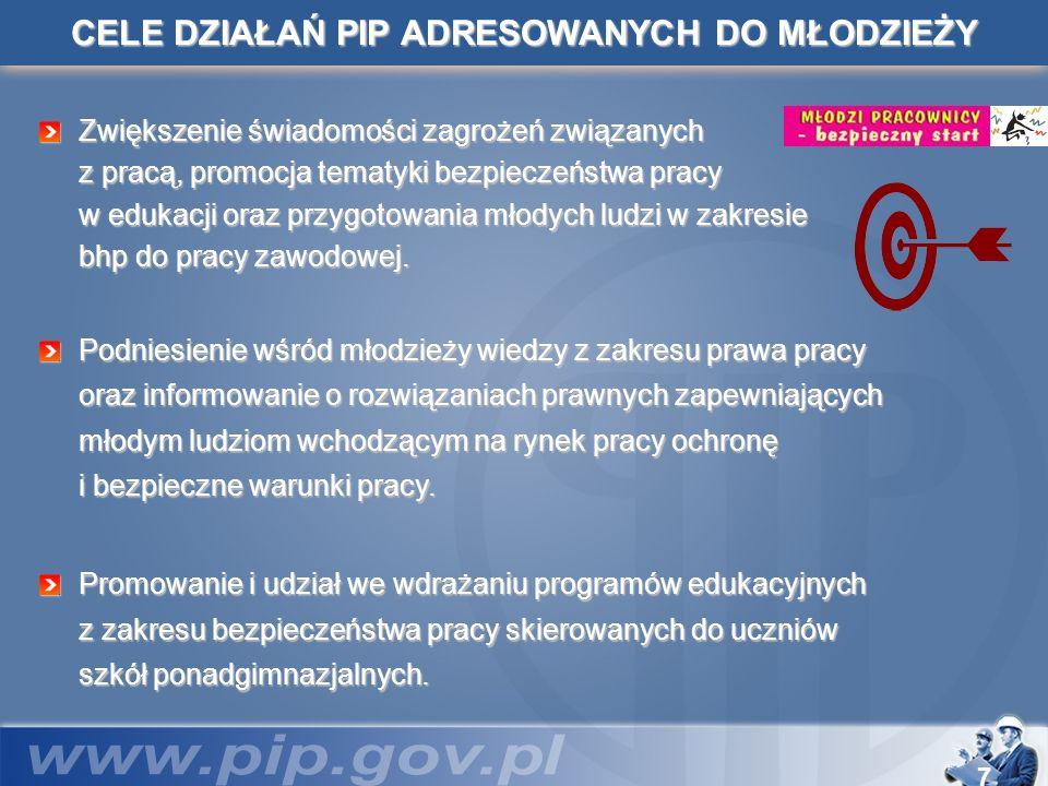 7 CELE DZIAŁAŃ PIP ADRESOWANYCH DO MŁODZIEŻY Zwiększenie świadomości zagrożeń związanych z pracą, promocja tematyki bezpieczeństwa pracy w edukacji or