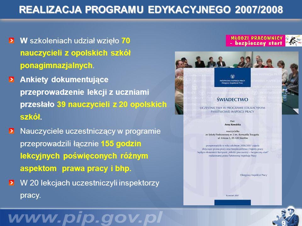 9 W szkoleniach udział wzięło 70 nauczycieli z opolskich szkół ponagimnazjalnych. Ankiety dokumentujące przeprowadzenie lekcji z uczniami przesłało 39