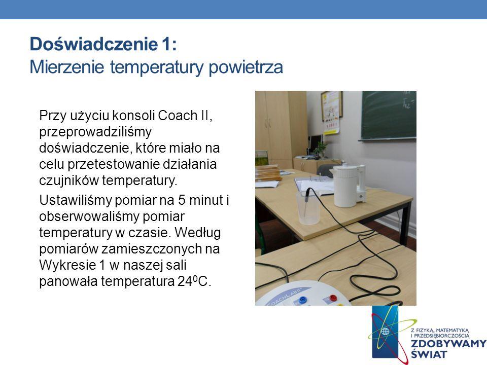 Doświadczenie 1: Mierzenie temperatury powietrza Przy użyciu konsoli Coach II, przeprowadziliśmy doświadczenie, które miało na celu przetestowanie dzi