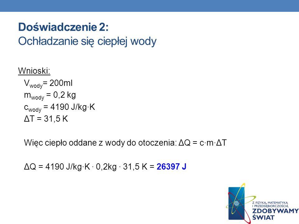 Doświadczenie 2: Ochładzanie się ciepłej wody Wnioski: V wody = 200ml m wody = 0,2 kg c wody = 4190 J/kg·K ΔT = 31,5 K Więc ciepło oddane z wody do ot