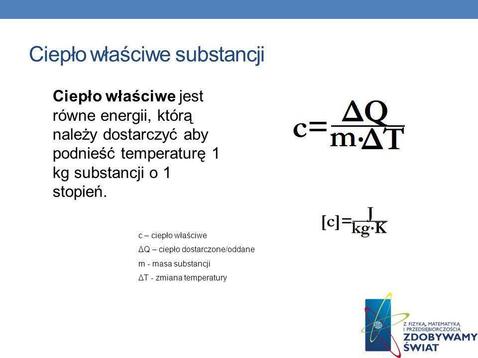 Ciepło właściwe substancji Ciepło właściwe jest równe energii, którą należy dostarczyć aby podnieść temperaturę 1 kg substancji o 1 stopień. c – ciepł