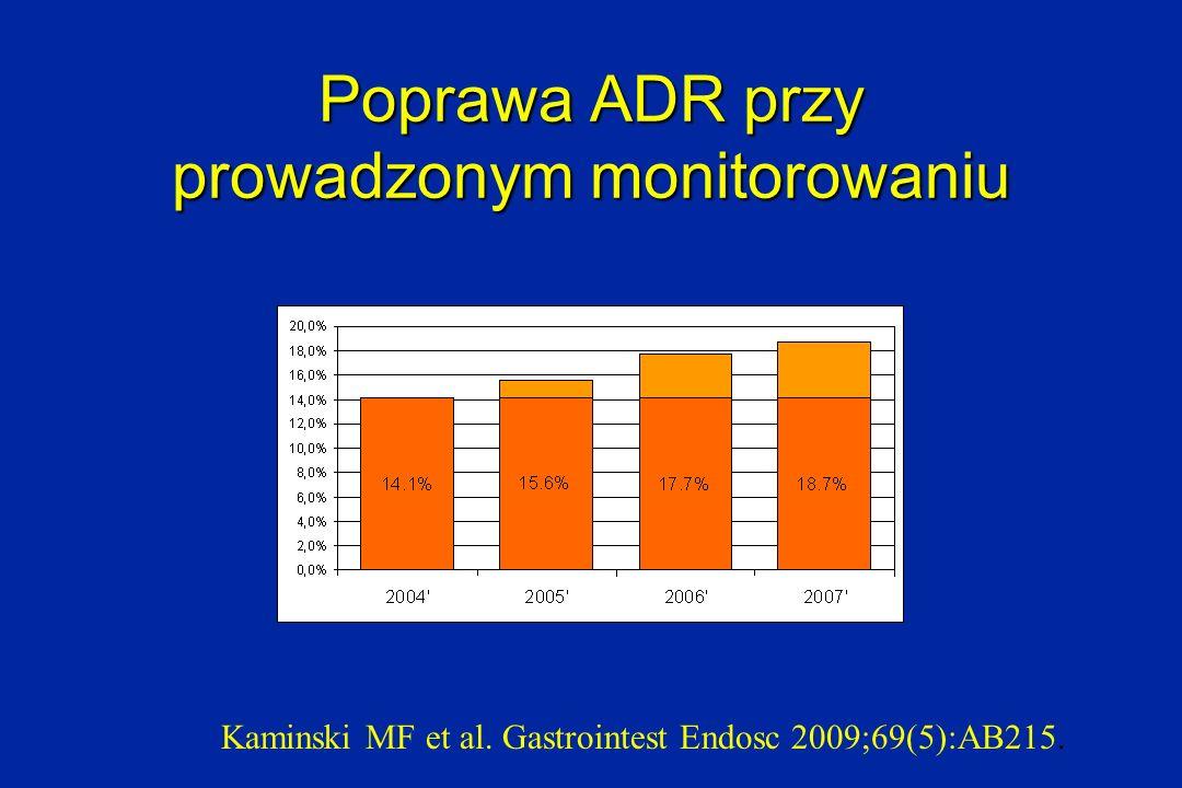 Poprawa ADR przy prowadzonym monitorowaniu Kaminski MF et al. Gastrointest Endosc 2009;69(5):AB215.