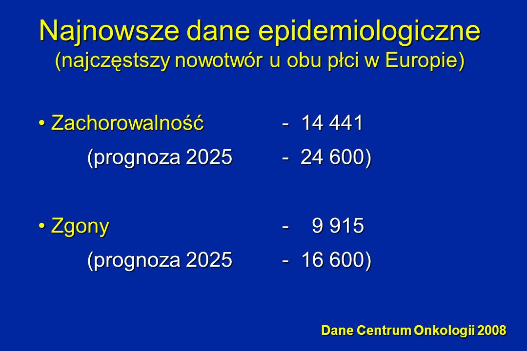 Najnowsze dane epidemiologiczne (najczęstszy nowotwór u obu płci w Europie) Zachorowalność - 14 441 Zachorowalność - 14 441 (prognoza 2025- 24 600) Zg