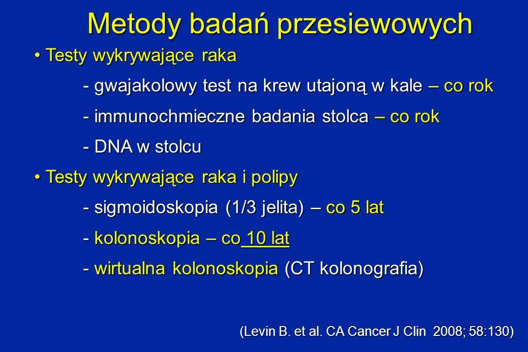 Kaminski MF, Regula J, Kraszewska E et al.