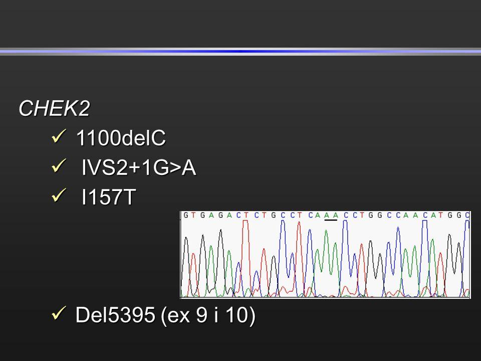 CHEK2 1100delC 1100delC IVS2+1G>A IVS2+1G>A I157T I157T Del5395 (ex 9 i 10) Del5395 (ex 9 i 10)