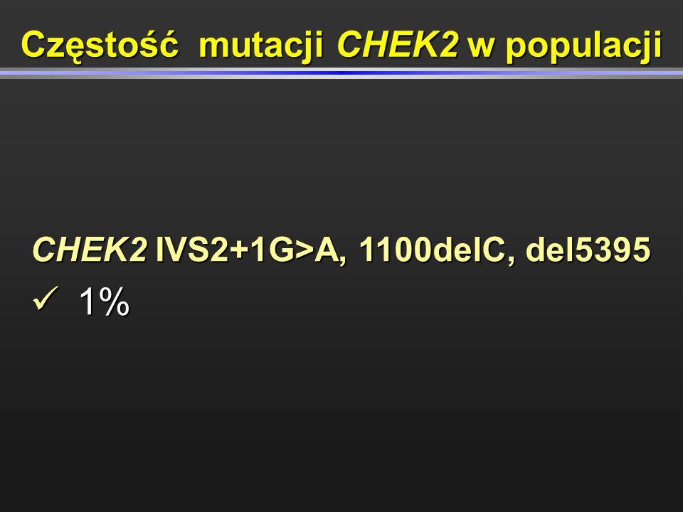 CHEK2 IVS2+1G>A, 1100delC, del5395 1% 1%