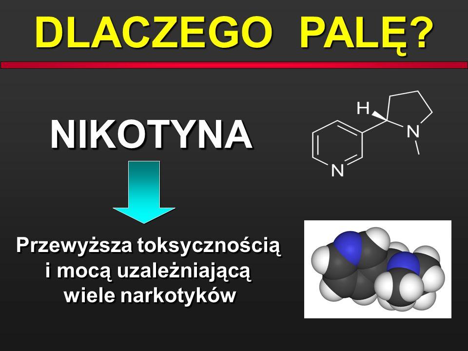 DLACZEGO PALĘ? NIKOTYNANIKOTYNA Przewyższa toksycznością i mocą uzależniającą wiele narkotyków Przewyższa toksycznością i mocą uzależniającą wiele nar