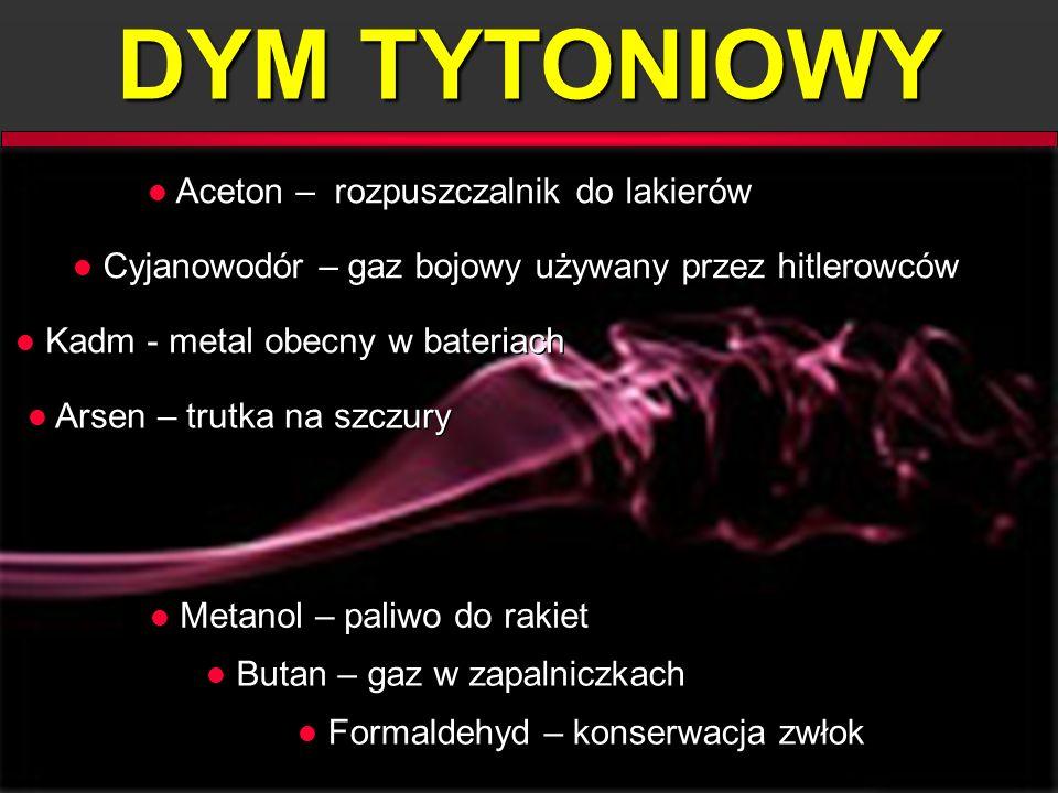 DYM TYTONIOWY Aceton – rozpuszczalnik do lakierów Formaldehyd – konserwacja zwłok Kadm - metal obecny w bateriach Arsen – trutka na szczury Metanol –