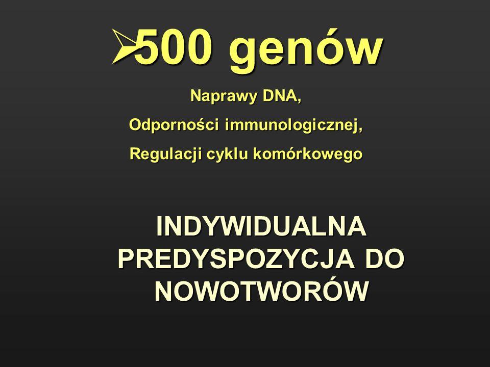 INDYWIDUALNA PREDYSPOZYCJA DO NOWOTWORÓW 500 genów 500 genów Naprawy DNA, Odporności immunologicznej, Regulacji cyklu komórkowego