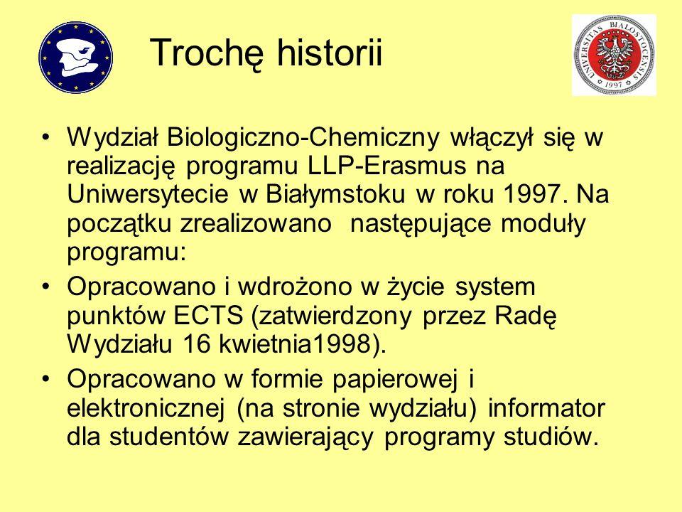 Wydział Biologiczno-Chemiczny włączył się w realizację programu LLP-Erasmus na Uniwersytecie w Białymstoku w roku 1997. Na początku zrealizowano nastę
