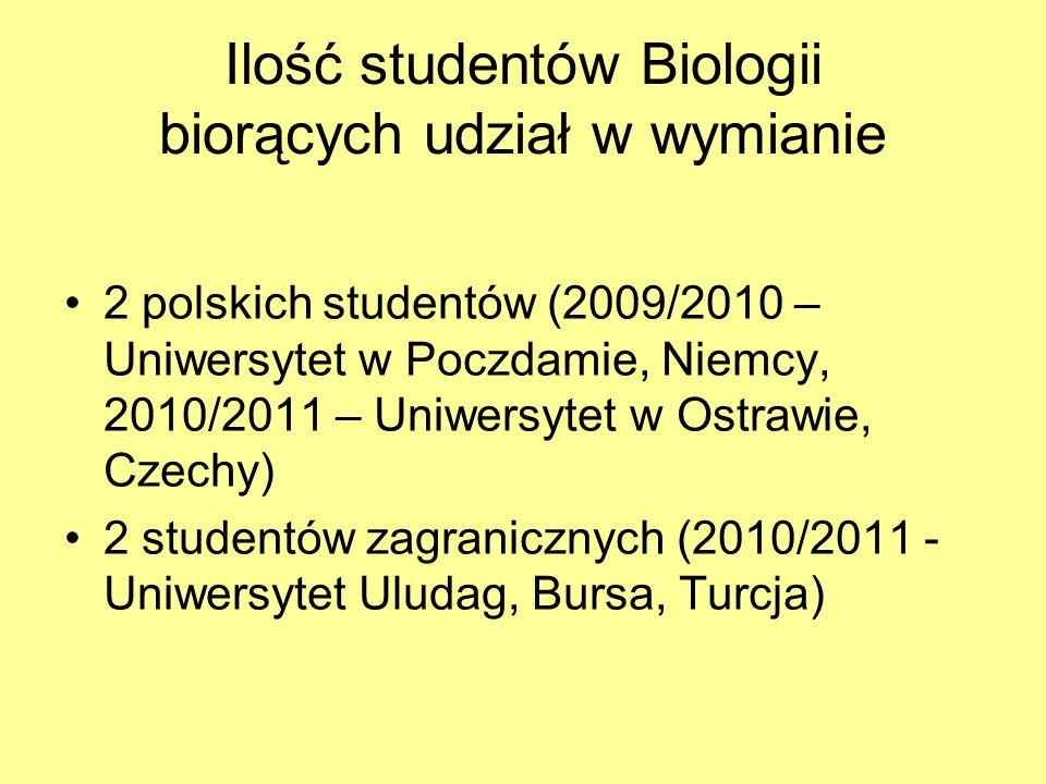 Wyniki wymiany studenckiej w Instytucie Chemii M.Catala Icardo, O.