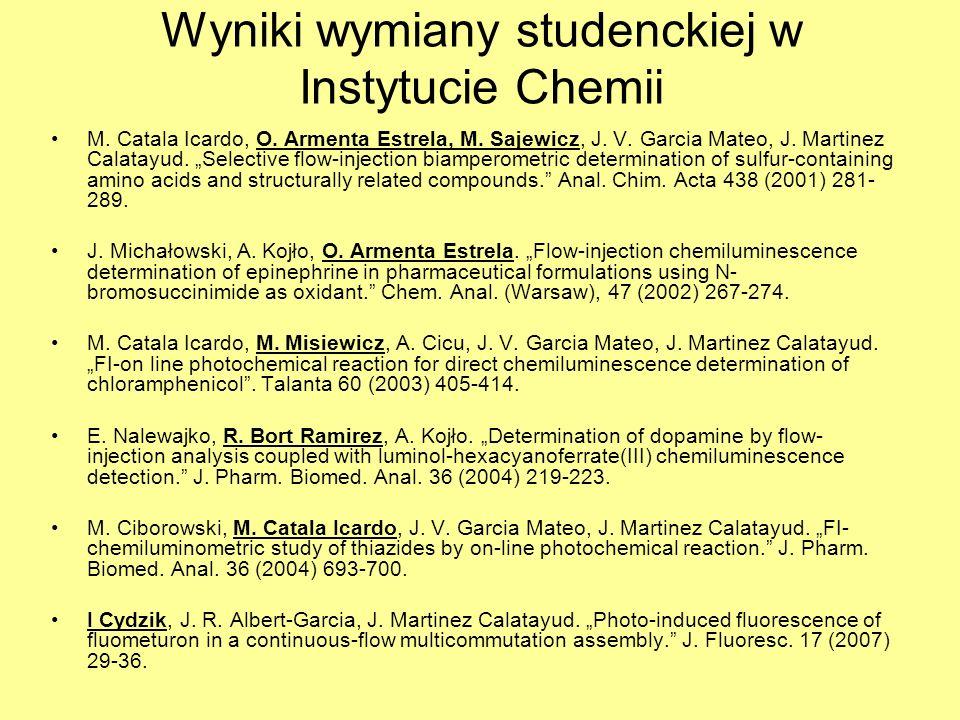 Wyniki wymiany studenckiej w Instytucie Chemii M. Catala Icardo, O. Armenta Estrela, M. Sajewicz, J. V. Garcia Mateo, J. Martinez Calatayud. Selective