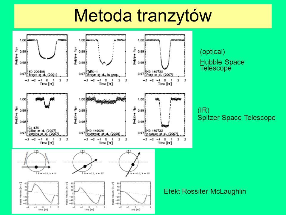 Metoda tranzytów (optical) Hubble Space Telescope (IR) Spitzer Space Telescope Efekt Rossiter-McLaughlin