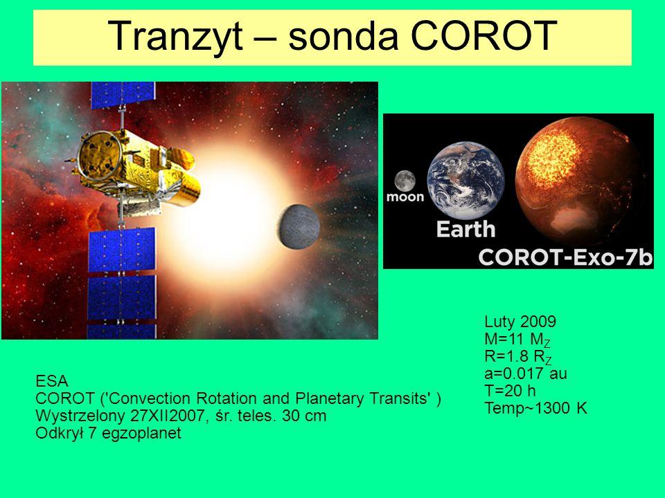 Tranzyt – sonda COROT ESA COROT ('Convection Rotation and Planetary Transits' ) Wystrzelony 27XII2007, śr. teles. 30 cm Odkrył 7 egzoplanet Luty 2009