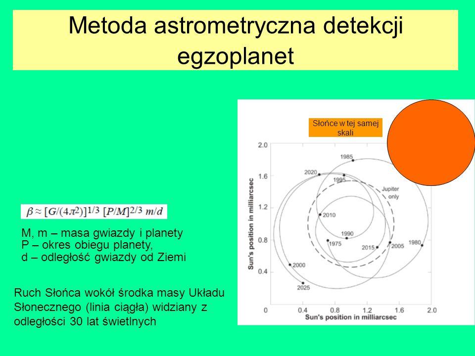 Metoda astrometryczna detekcji egzoplanet Słońce w tej samej skali Ruch Słońca wokół środka masy Układu Słonecznego (linia ciągła) widziany z odległoś