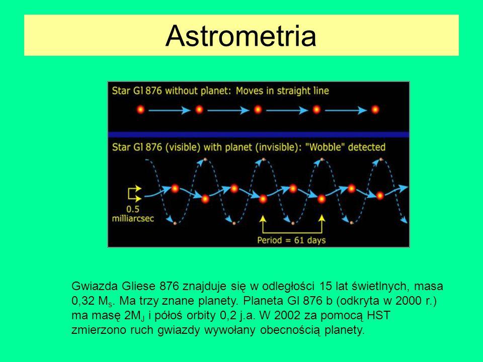 Astrometria Gwiazda Gliese 876 znajduje się w odległości 15 lat świetlnych, masa 0,32 M s. Ma trzy znane planety. Planeta Gl 876 b (odkryta w 2000 r.)