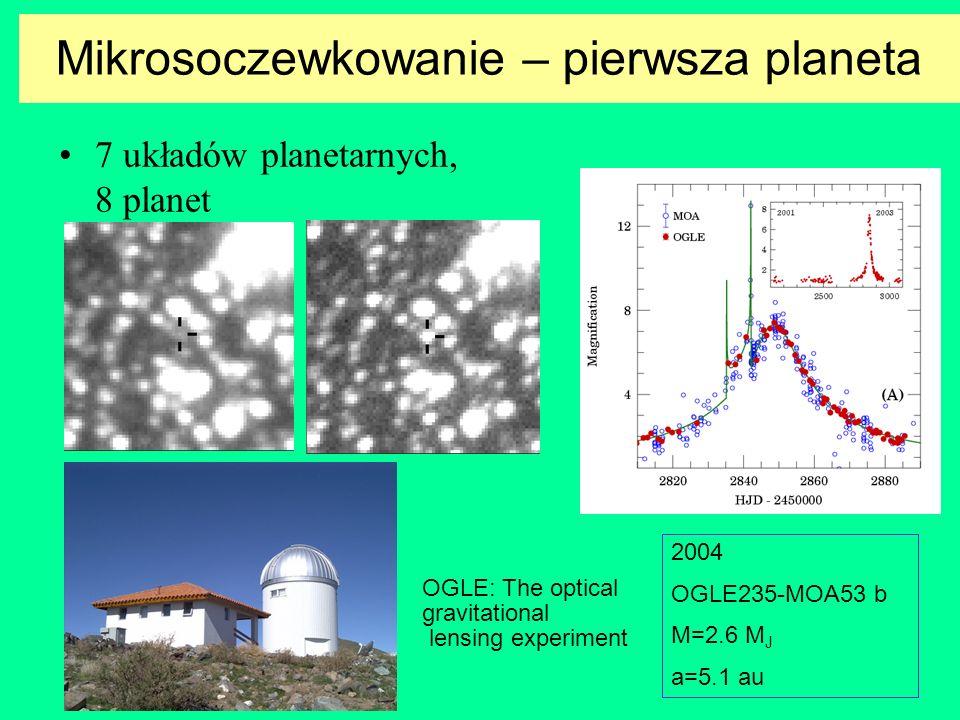 Mikrosoczewkowanie – pierwsza planeta 7 układów planetarnych, 8 planet 2004 OGLE235-MOA53 b M=2.6 M J a=5.1 au OGLE: The optical gravitational lensing
