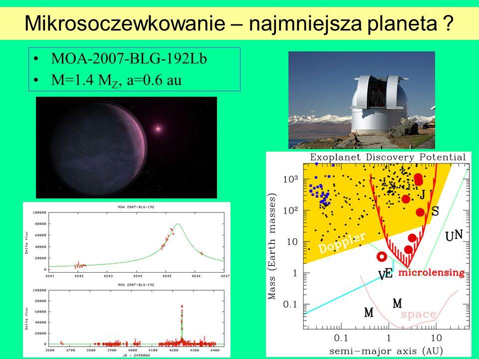 Mikrosoczewkowanie – najmniejsza planeta ? MOA-2007-BLG-192Lb M=1.4 M Z, a=0.6 au