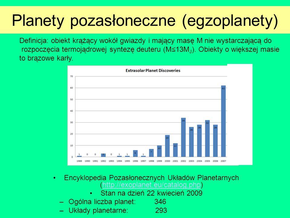 Planety pozasłoneczne (egzoplanety) Encyklopedia Pozasłonecznych Układów Planetarnych (http://exoplanet.eu/catalog.php)http://exoplanet.eu/catalog.php