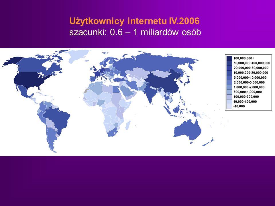 Użytkownicy internetu IV.2006 szacunki: 0.6 – 1 miliardów osób