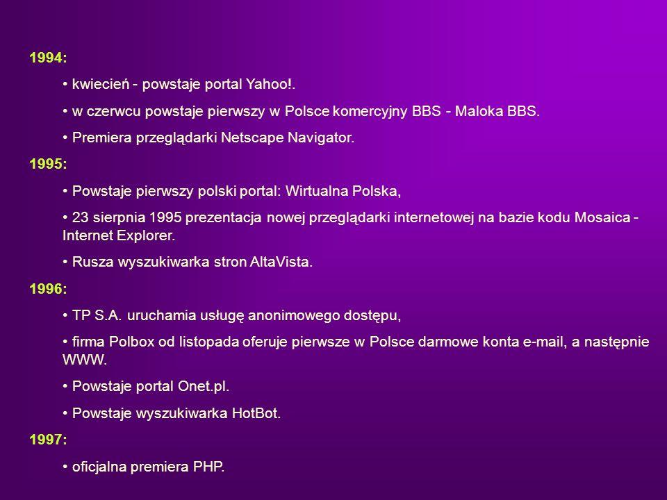 1994: kwiecień - powstaje portal Yahoo!. w czerwcu powstaje pierwszy w Polsce komercyjny BBS - Maloka BBS. Premiera przeglądarki Netscape Navigator. 1