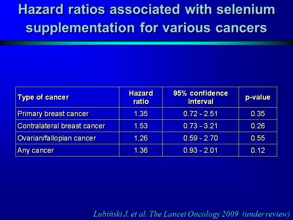 Hazard ratios associated with selenium supplementation for various cancers Lubiński J. et al. The Lancet Oncology 2009 (under review)