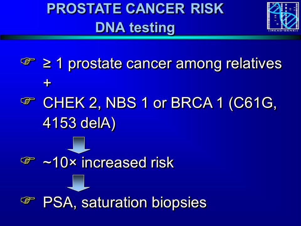 PROSTATE CANCER RISK DNA testing 1 prostate cancer among relatives + 1 prostate cancer among relatives + CHEK 2, NBS 1 or BRCA 1 (C61G, 4153 delA) CHEK 2, NBS 1 or BRCA 1 (C61G, 4153 delA) ~10× increased risk ~10× increased risk PSA, saturation biopsies PSA, saturation biopsies 1 prostate cancer among relatives + 1 prostate cancer among relatives + CHEK 2, NBS 1 or BRCA 1 (C61G, 4153 delA) CHEK 2, NBS 1 or BRCA 1 (C61G, 4153 delA) ~10× increased risk ~10× increased risk PSA, saturation biopsies PSA, saturation biopsies